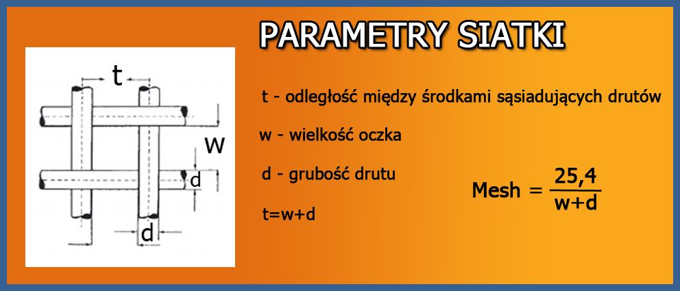 siatka_tkana_parametry